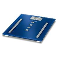 Bosch PPW 3320